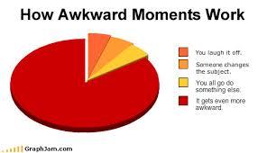 awkward moment image